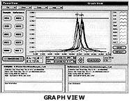 Graph View